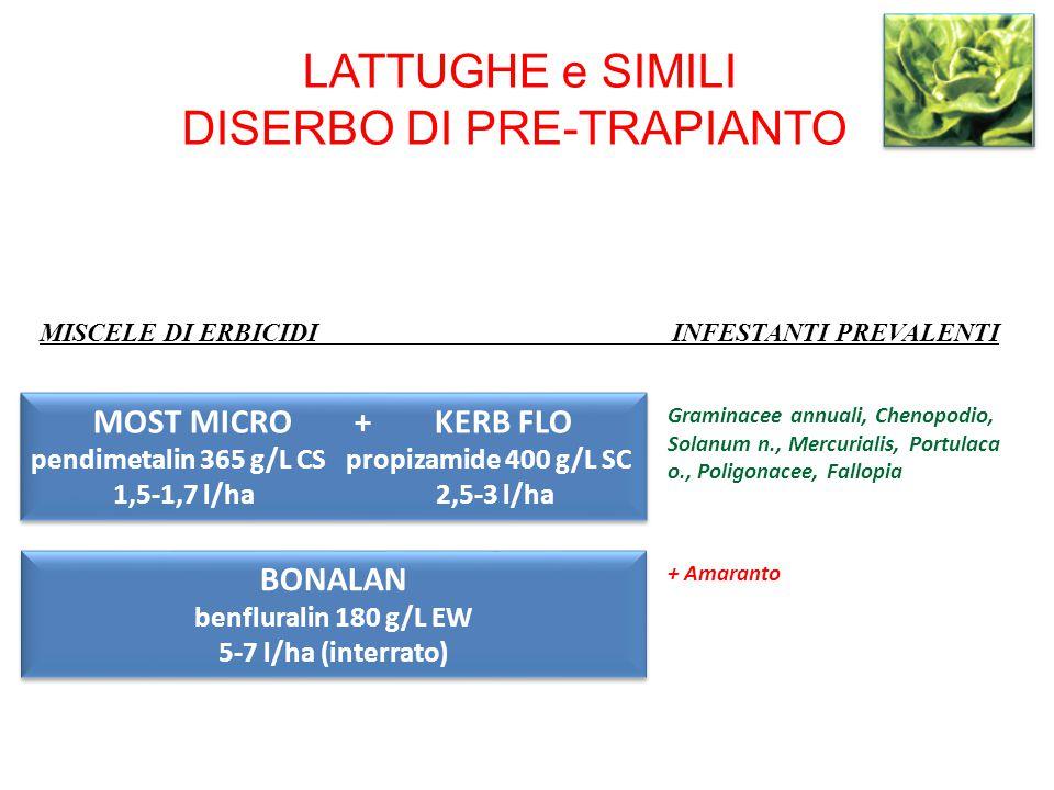 pendimetalin 365 g/L CS propizamide 400 g/L SC