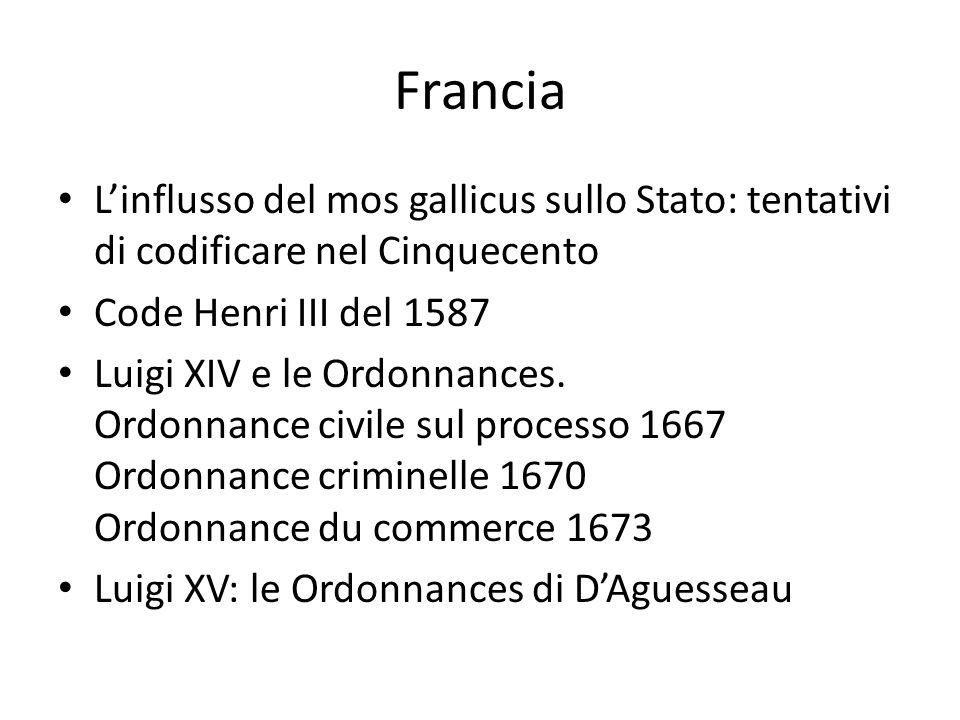 Francia L'influsso del mos gallicus sullo Stato: tentativi di codificare nel Cinquecento. Code Henri III del 1587.