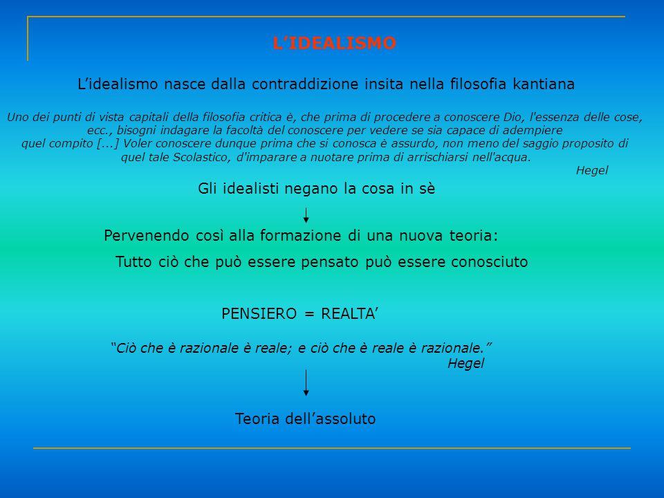 L'IDEALISMO L'idealismo nasce dalla contraddizione insita nella filosofia kantiana.