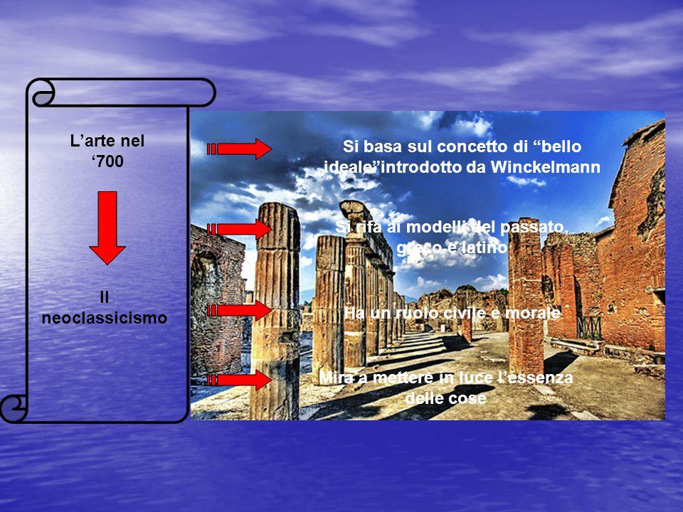 Si basa sul concetto di bello ideale introdotto da Winckelmann