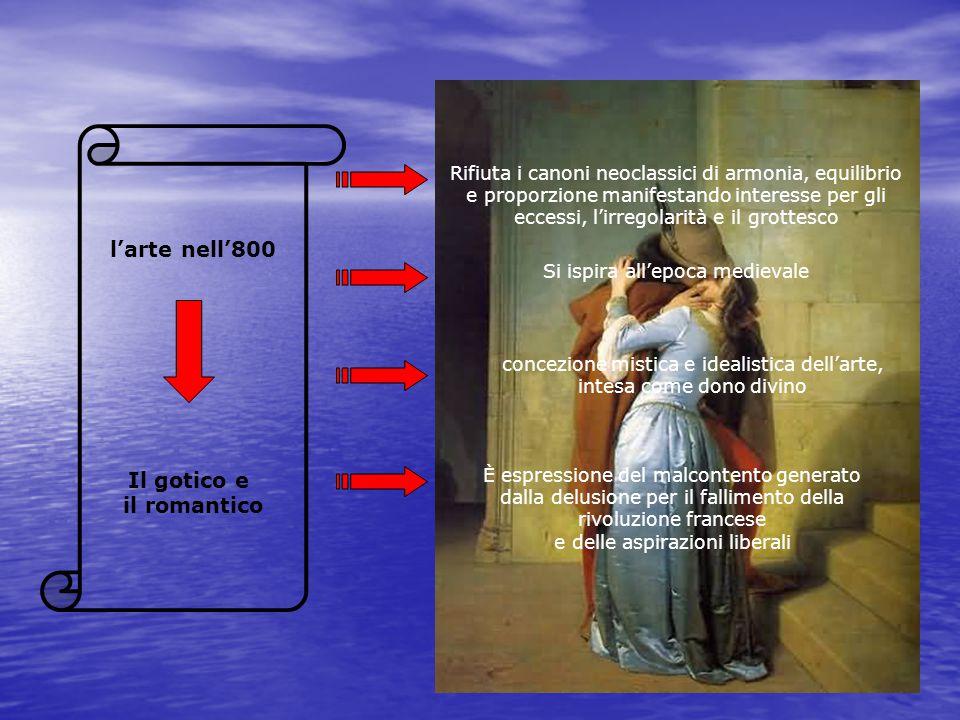 l'arte nell'800 Il gotico e il romantico