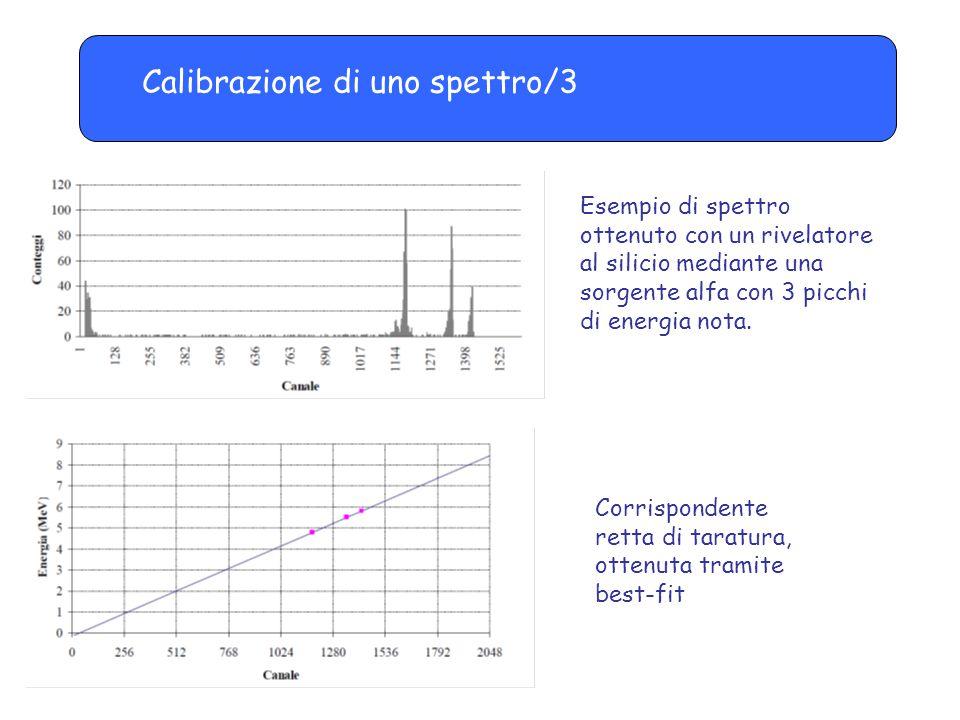 Calibrazione di uno spettro/3