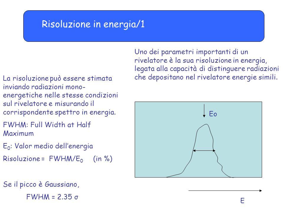 Risoluzione in energia/1