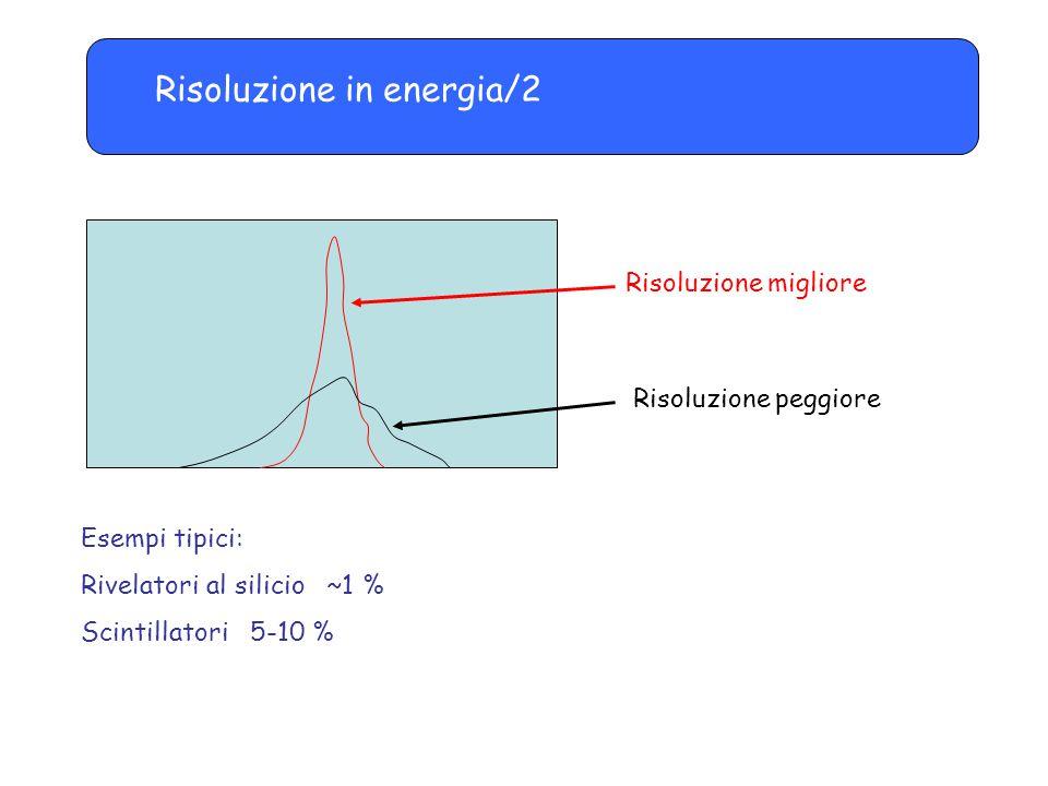 Risoluzione in energia/2