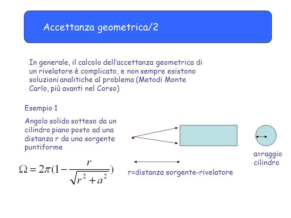 Accettanza geometrica/2