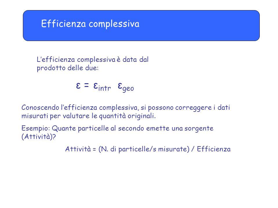 ε = εintr εgeo Efficienza complessiva