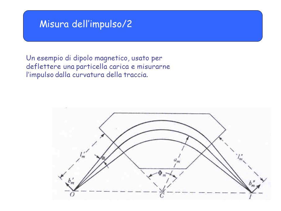 Misura dell'impulso/2 Un esempio di dipolo magnetico, usato per deflettere una particella carica e misurarne l'impulso dalla curvatura della traccia.