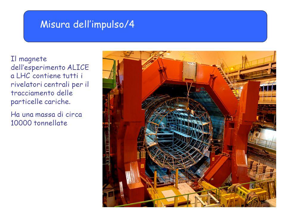 Misura dell'impulso/4 Il magnete dell'esperimento ALICE a LHC contiene tutti i rivelatori centrali per il tracciamento delle particelle cariche.