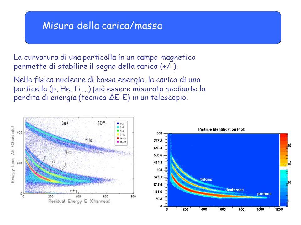 Misura della carica/massa