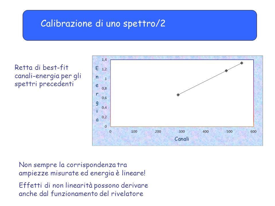 Calibrazione di uno spettro/2