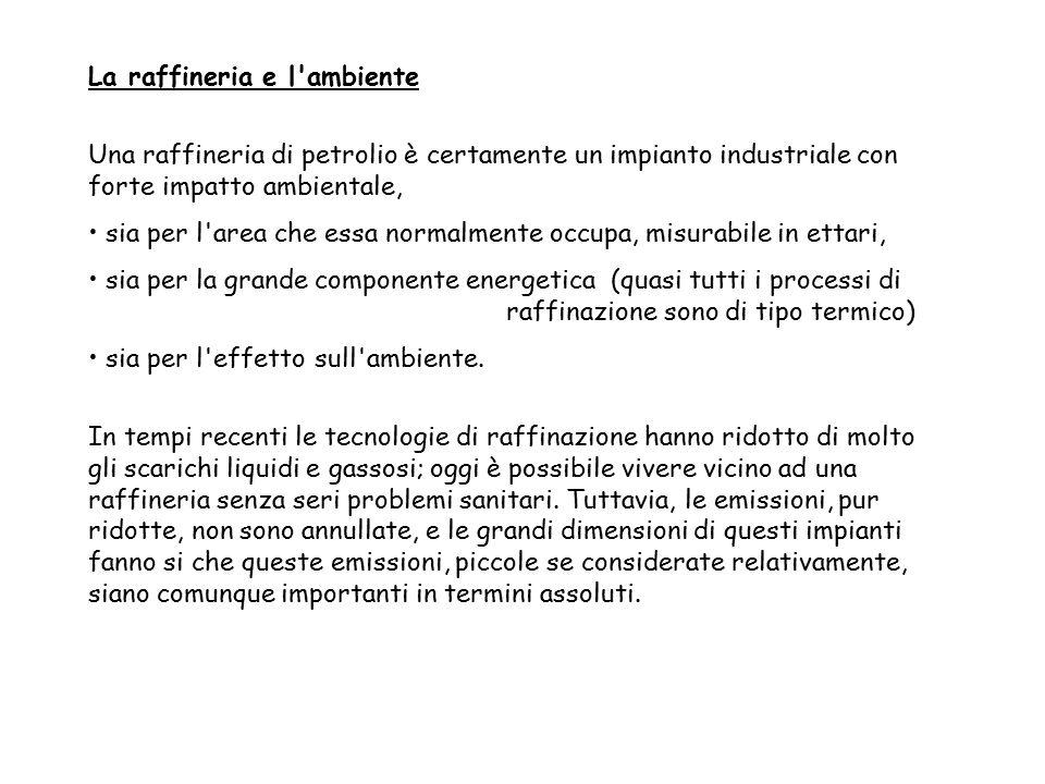 La raffineria e l ambiente