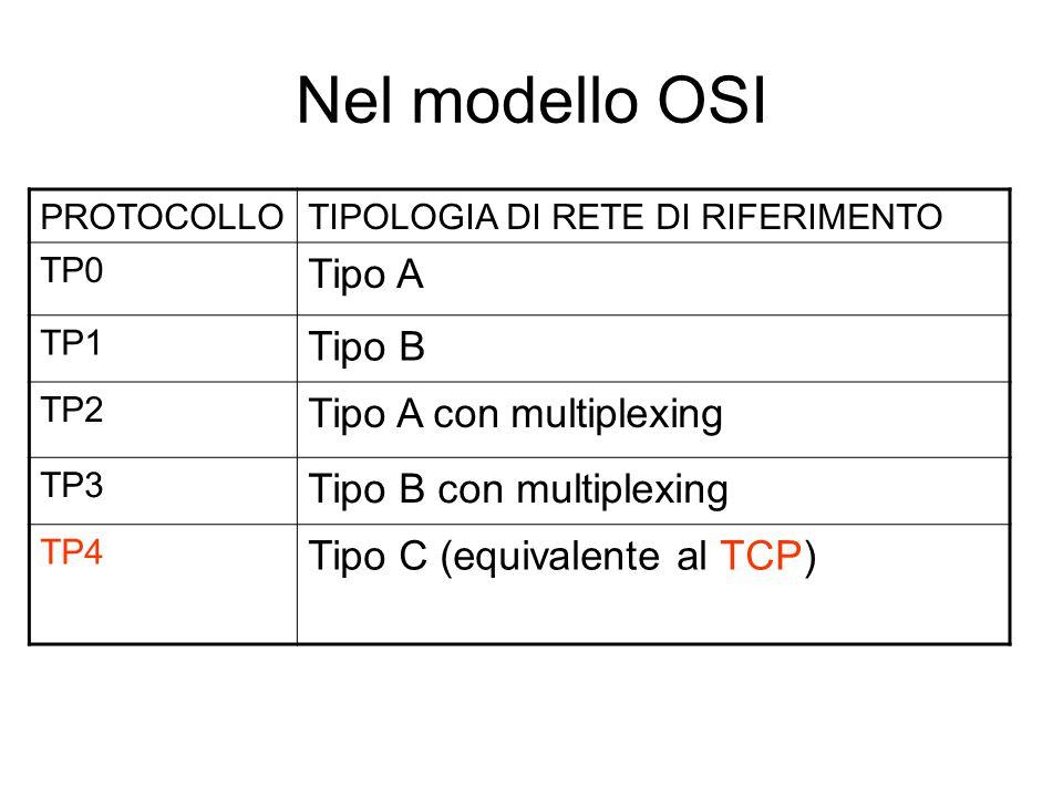 Nel modello OSI Tipo A Tipo B Tipo A con multiplexing