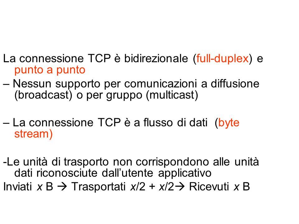 La connessione TCP è bidirezionale (full-duplex) e punto a punto