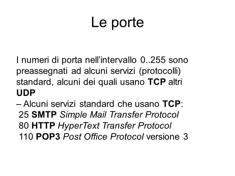 Le porte I numeri di porta nell'intervallo 0..255 sono preassegnati ad alcuni servizi (protocolli) standard, alcuni dei quali usano TCP altri.