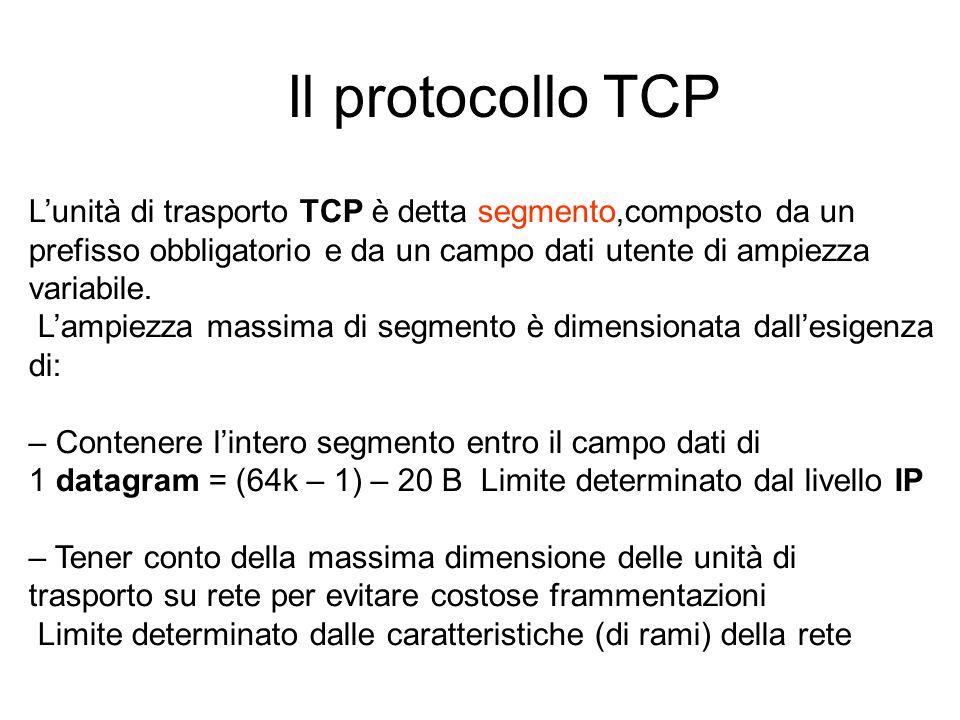 Il protocollo TCP L'unità di trasporto TCP è detta segmento,composto da un prefisso obbligatorio e da un campo dati utente di ampiezza variabile.