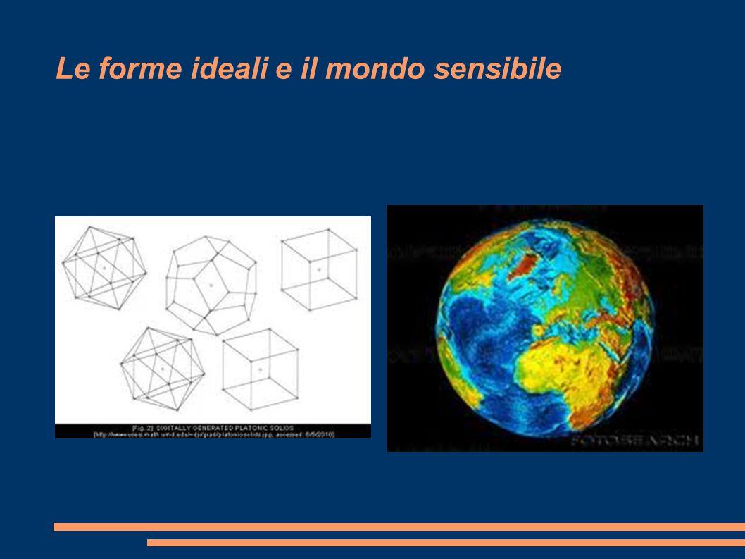 Le forme ideali e il mondo sensibile