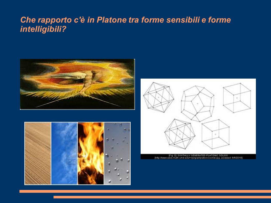 Che rapporto c è in Platone tra forme sensibili e forme intelligibili