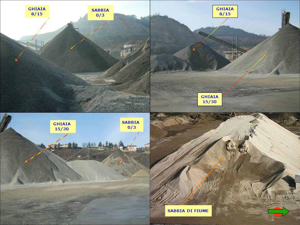 La filiera del calcestruzzo ppt video online scaricare for Sabbia di fiume