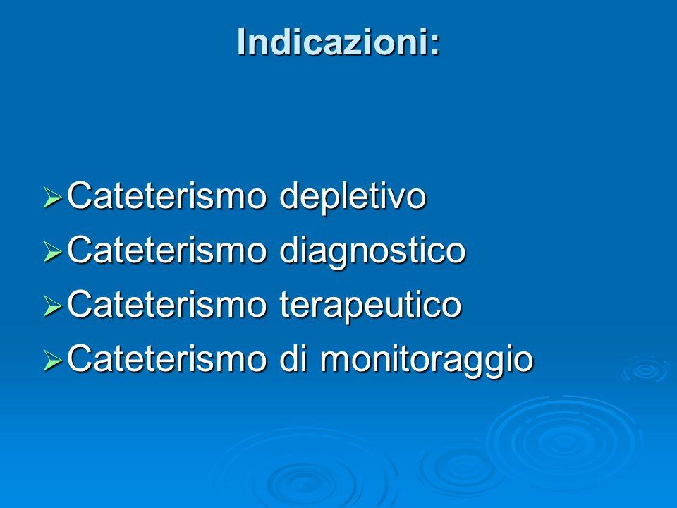 Indicazioni: Cateterismo depletivo. Cateterismo diagnostico.