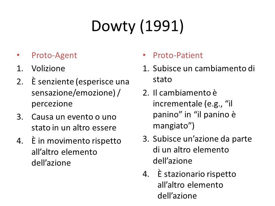 Dowty (1991) Proto-Agent Volizione