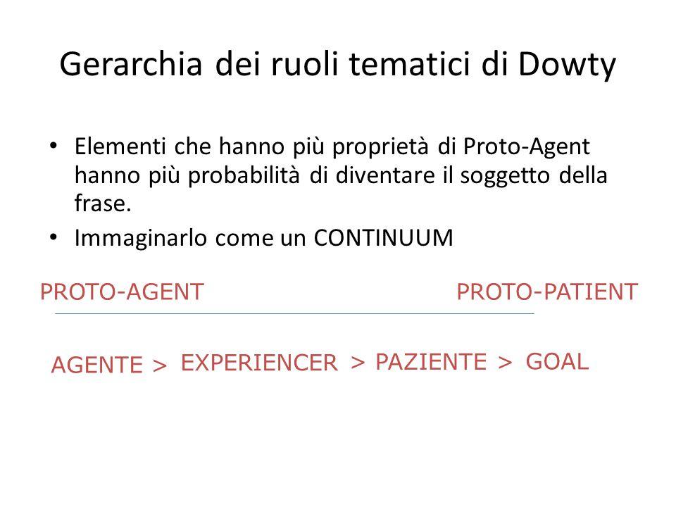 Gerarchia dei ruoli tematici di Dowty