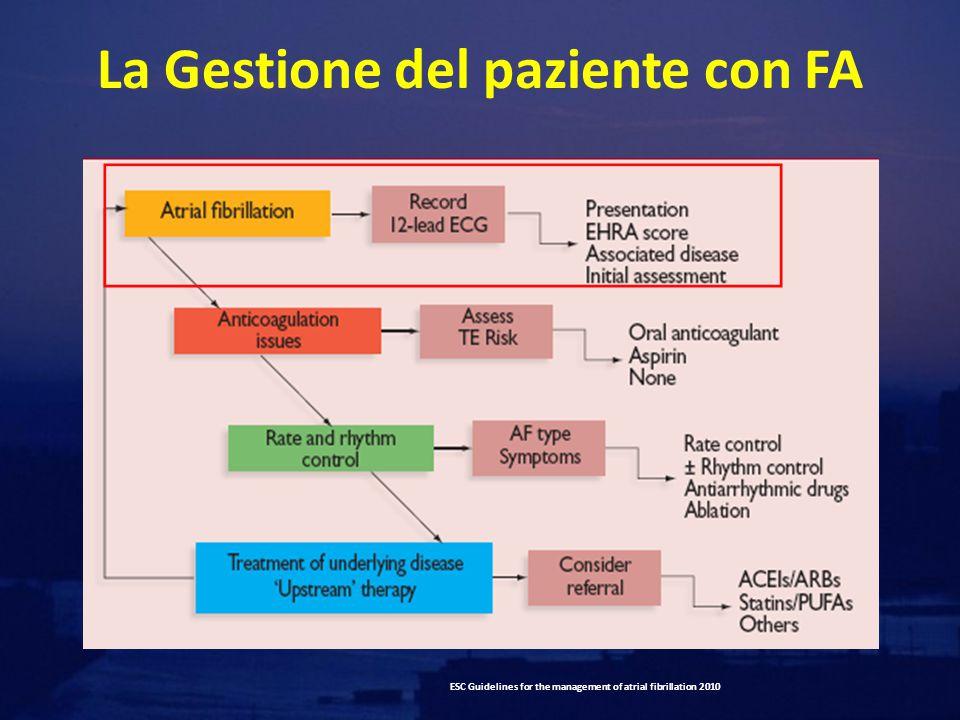 La Gestione del paziente con FA