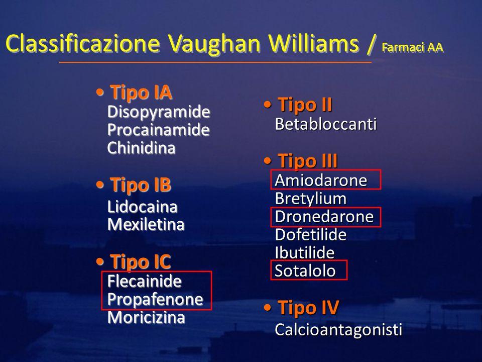 Classificazione Vaughan Williams / Farmaci AA