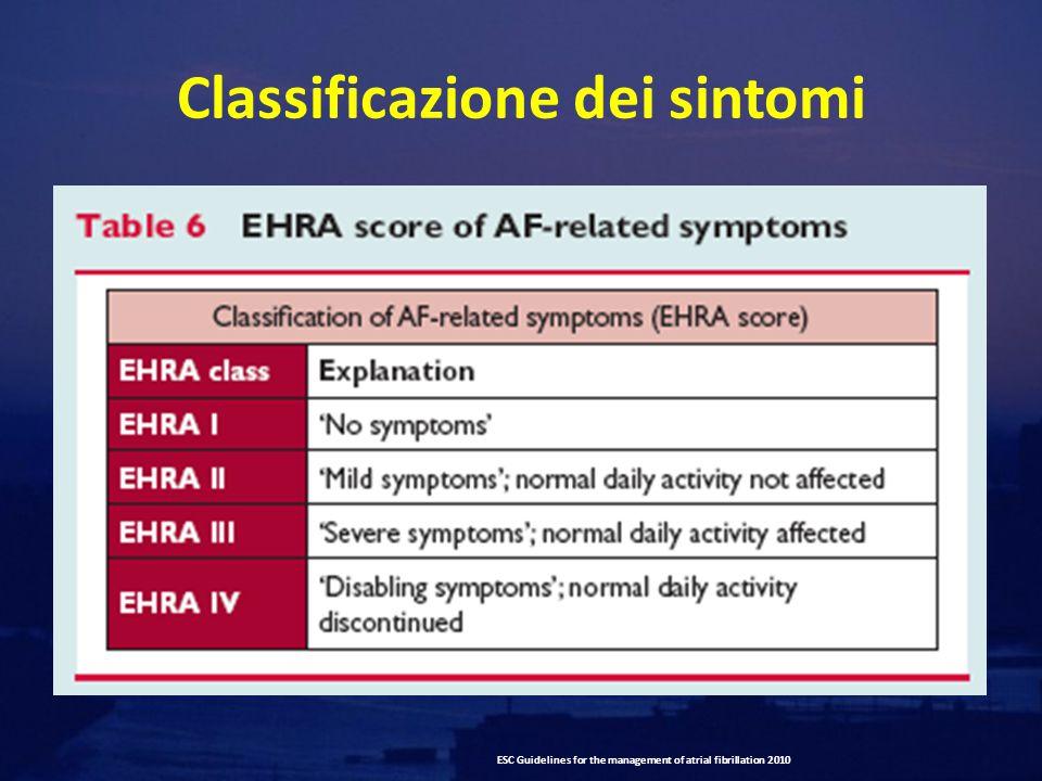 Classificazione dei sintomi