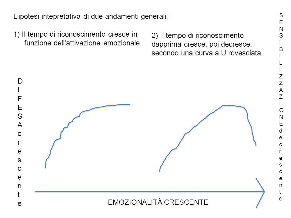 L'ipotesi intepretativa di due andamenti generali: