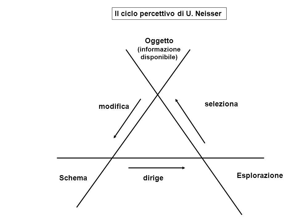 Oggetto (informazione disponibile)
