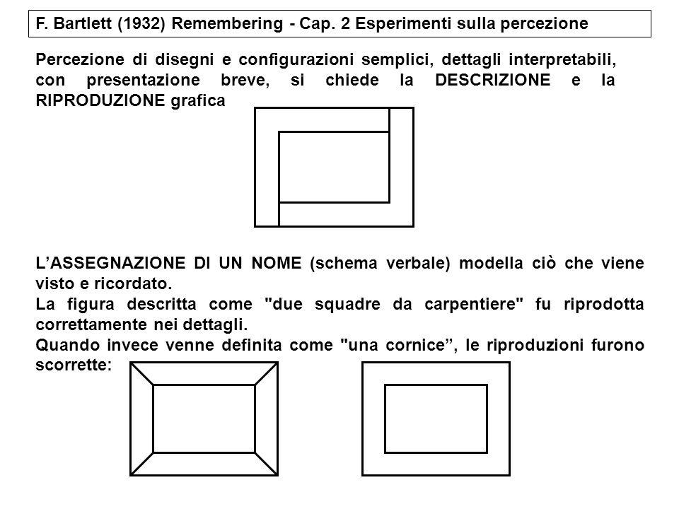 F. Bartlett (1932) Remembering - Cap. 2 Esperimenti sulla percezione