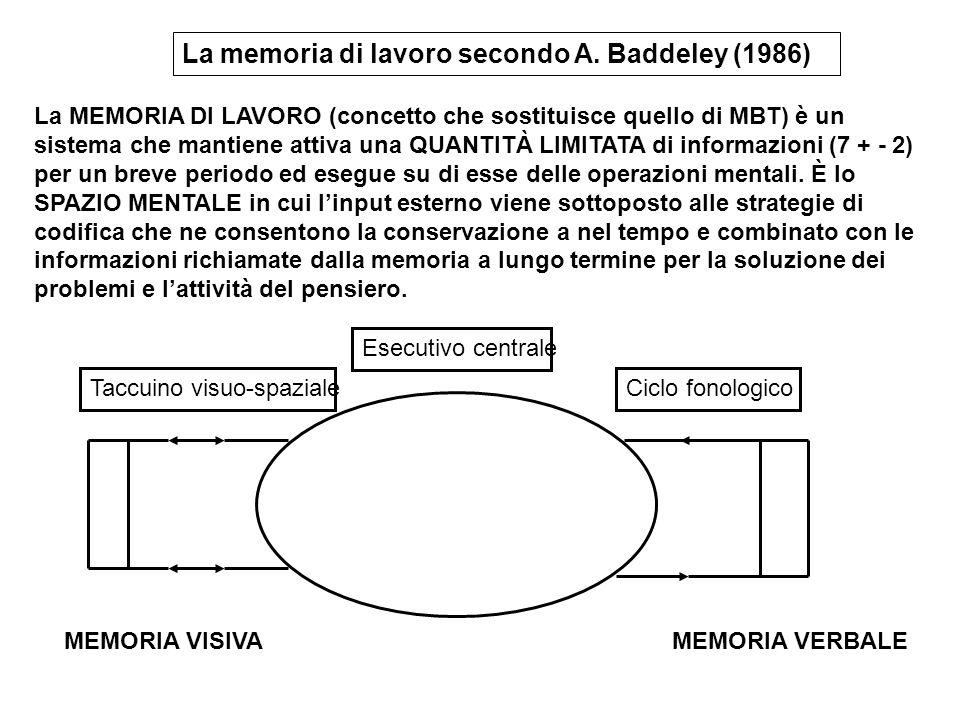 La memoria di lavoro secondo A. Baddeley (1986)