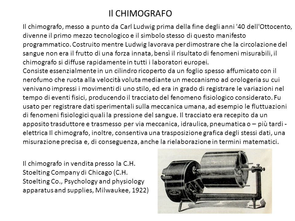 Il CHIMOGRAFO