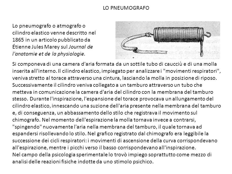 LO PNEUMOGRAFO