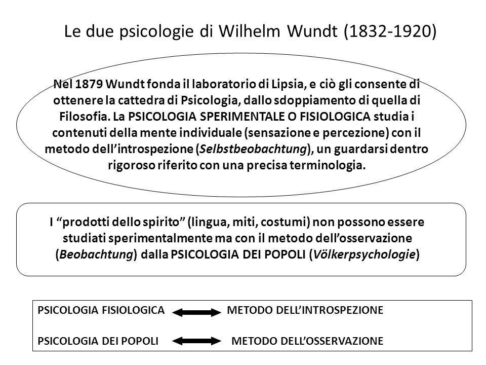 Le due psicologie di Wilhelm Wundt (1832-1920)