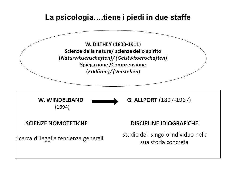 La psicologia….tiene i piedi in due staffe
