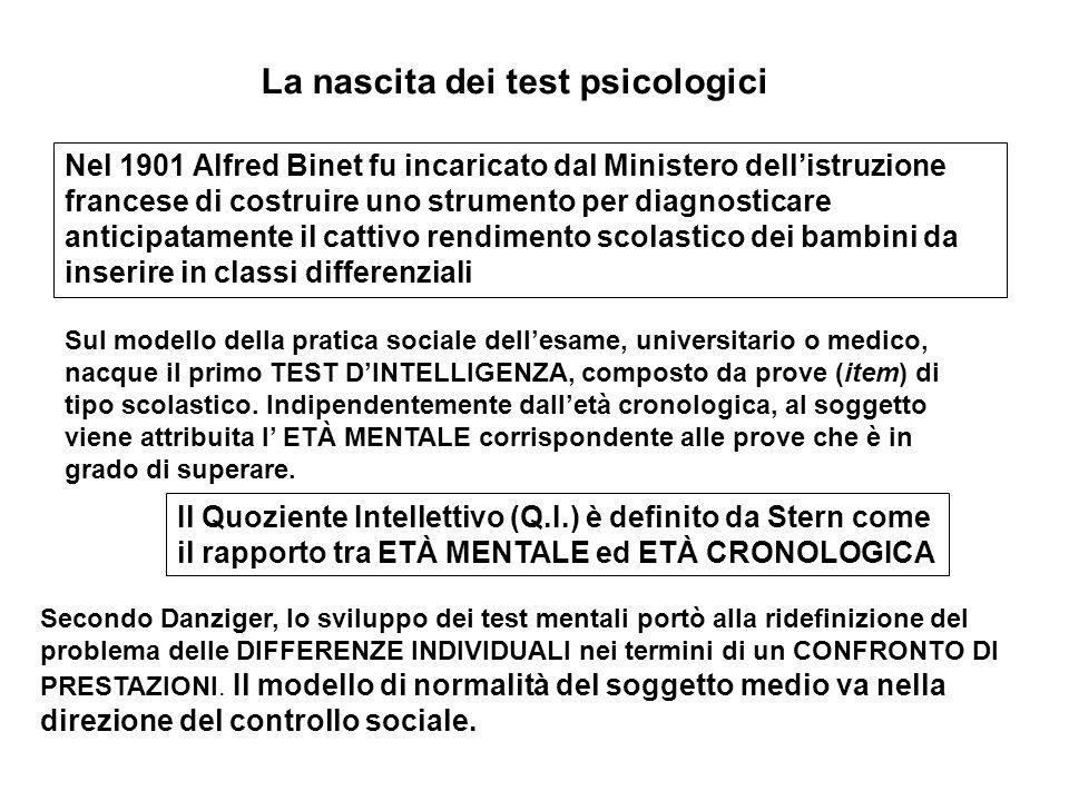 La nascita dei test psicologici