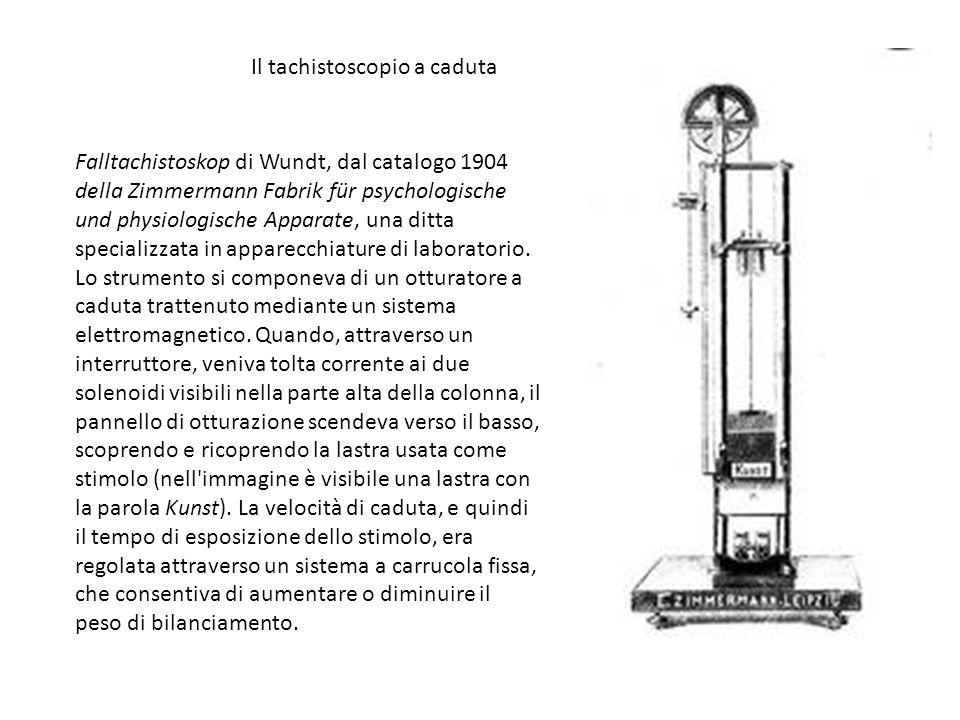 Il tachistoscopio a caduta