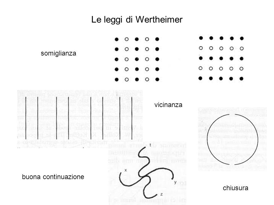 Le leggi di Wertheimer somiglianza vicinanza buona continuazione