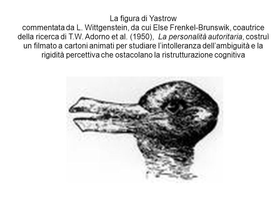 La figura di Yastrow commentata da L