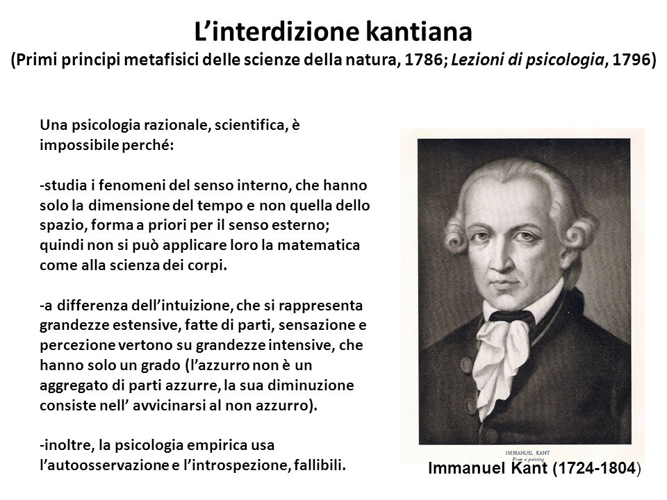 L'interdizione kantiana (Primi principi metafisici delle scienze della natura, 1786; Lezioni di psicologia, 1796)