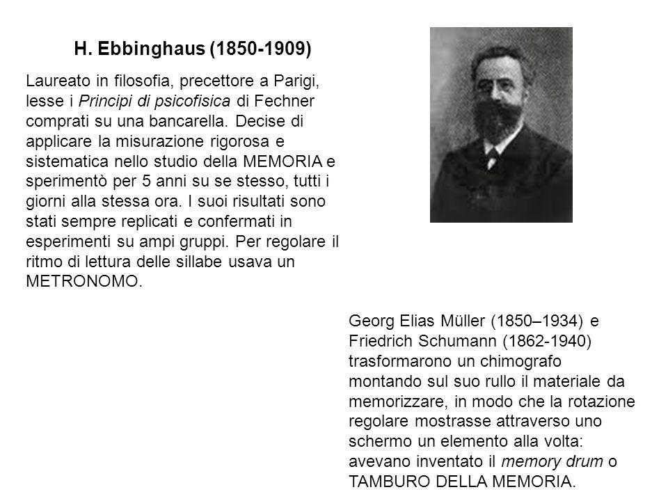 H. Ebbinghaus (1850-1909)
