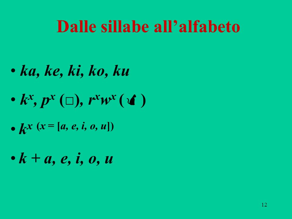 Dalle sillabe all'alfabeto