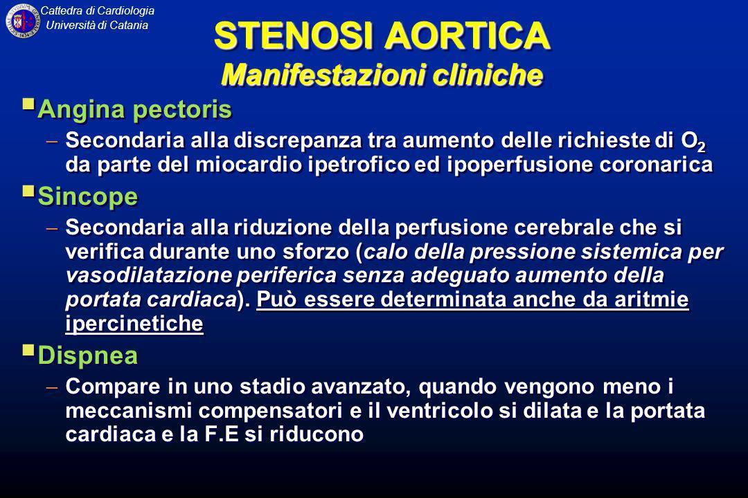STENOSI AORTICA Manifestazioni cliniche