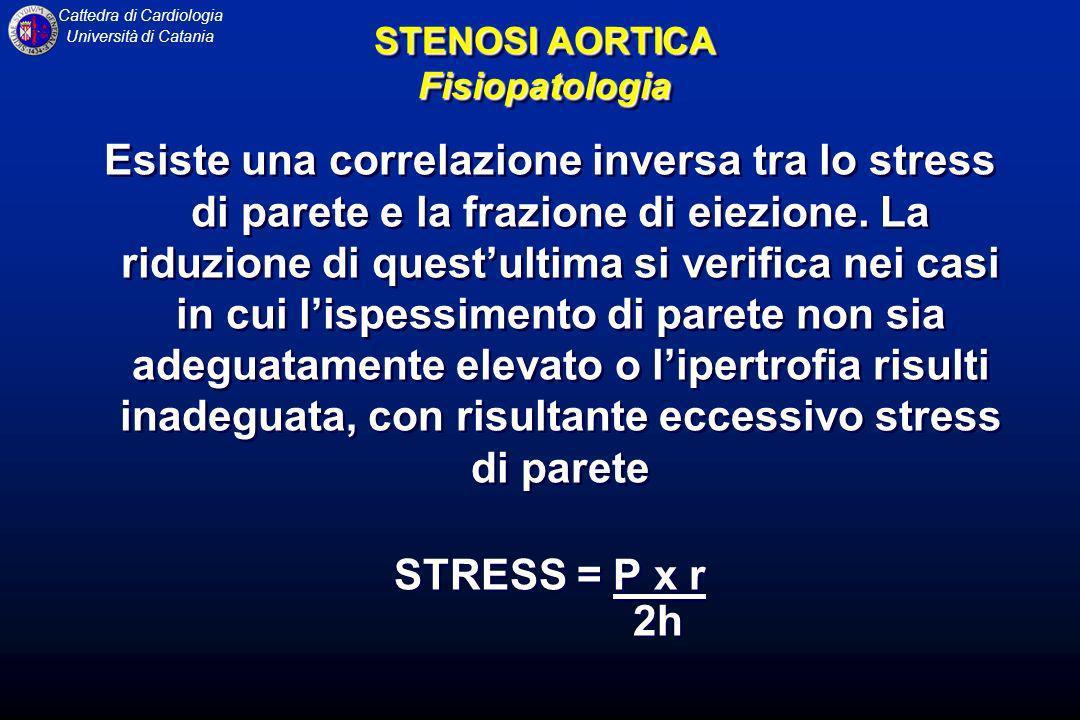 STENOSI AORTICA Fisiopatologia.