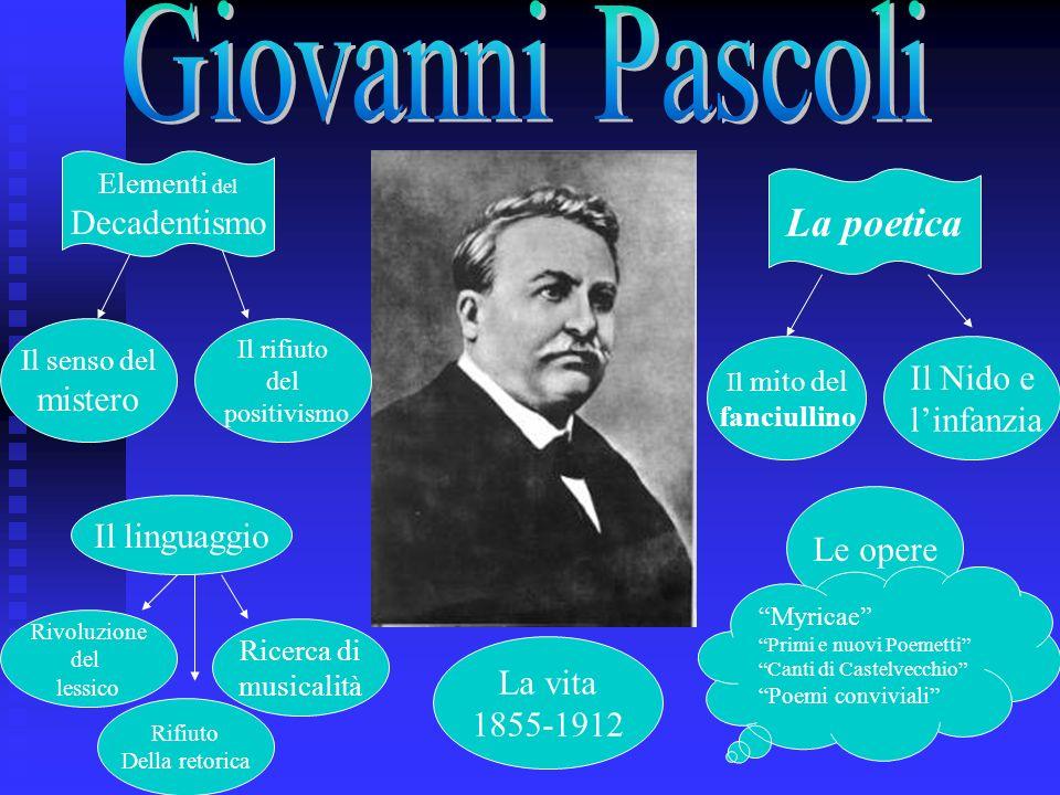Giovanni Pascoli La poetica Decadentismo mistero Il Nido e l'infanzia