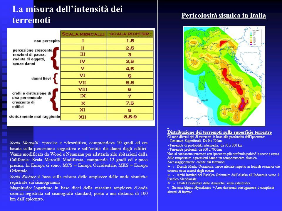 La misura dell'intensità dei terremoti