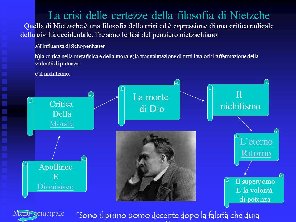 La crisi delle certezze della filosofia di Nietzche