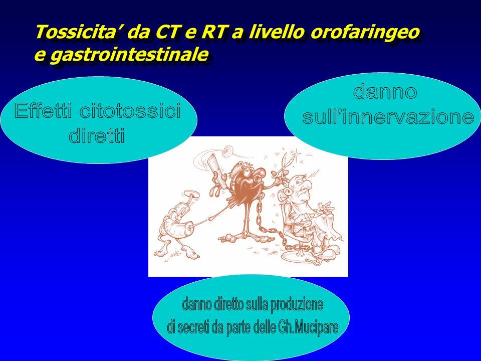 Tossicita' da CT e RT a livello orofaringeo e gastrointestinale
