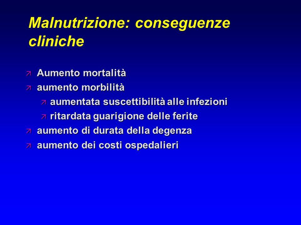Malnutrizione: conseguenze cliniche